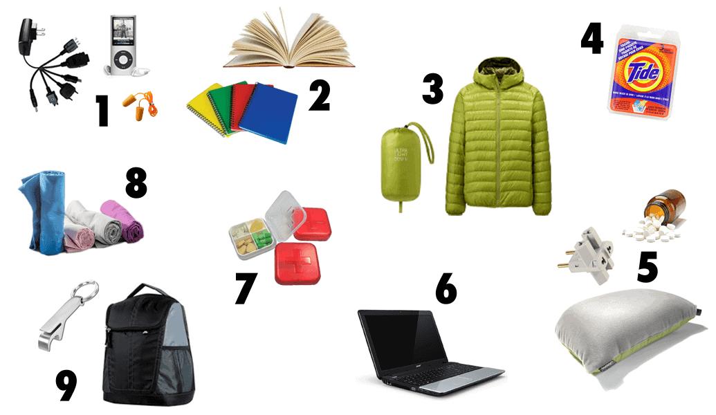 o que não pode faltar na sua mala de viagem