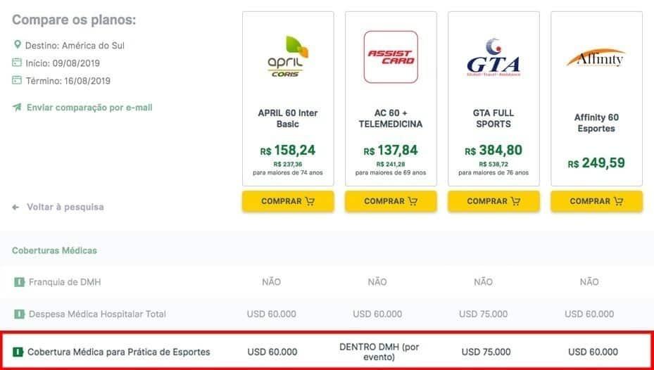 Comparativo de seguro viagem para o Chile com apólice especial para ski
