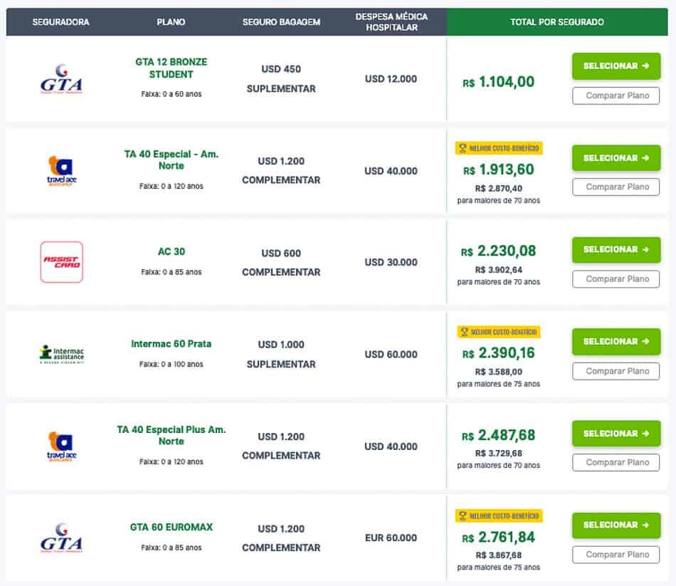 Comparativo de preços de seguro viagem para estudantes