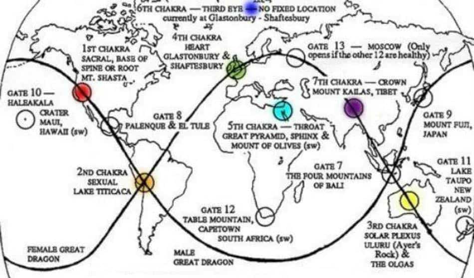 Ilustração com a localização dos 7 chakras da Terra