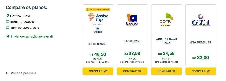 Comparativo de seguro viagem nacional